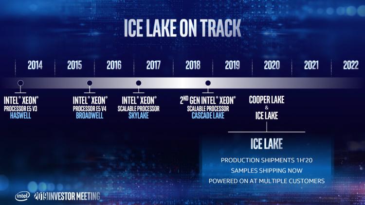 intel_cooper_lake