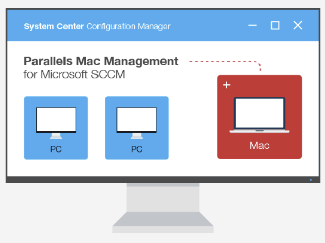 parallels_mac_management